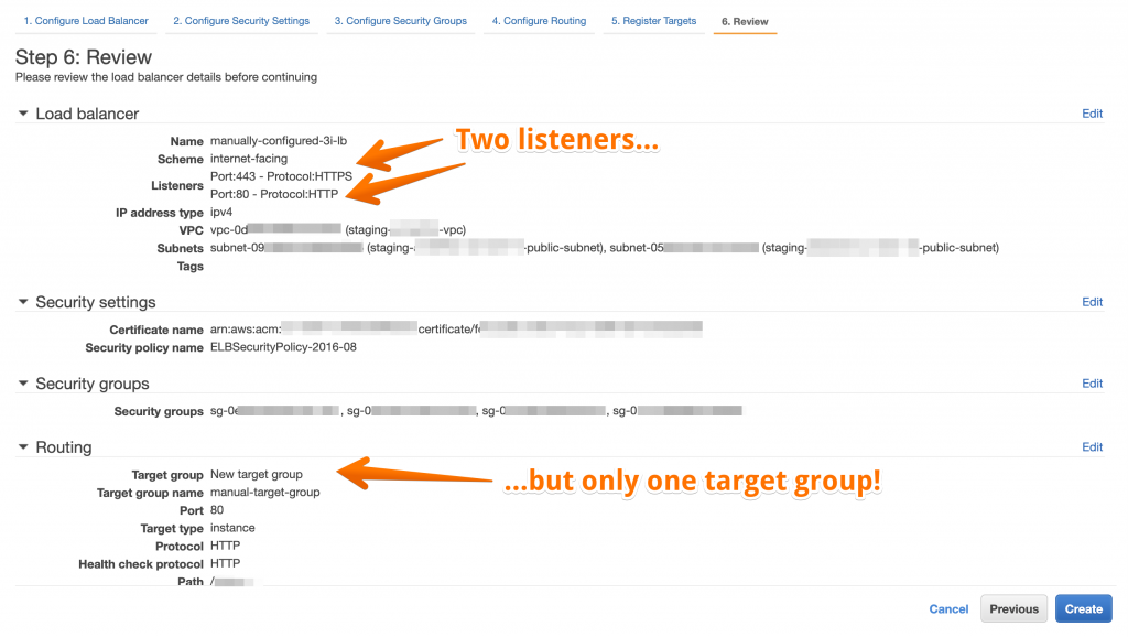 AWS Elastic Load Balancer wizard shows that only one target group is needed for two listeners, where one listener is on port 80, and the other listener is on port 443.